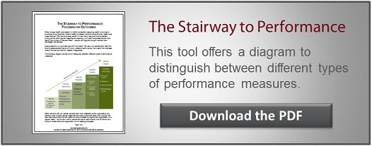 Performance Management CTA