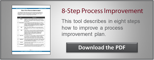Process Improvement CTA