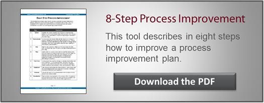 Process Improvement CTA