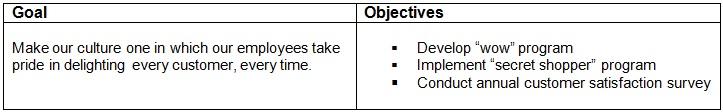 goals-objectives