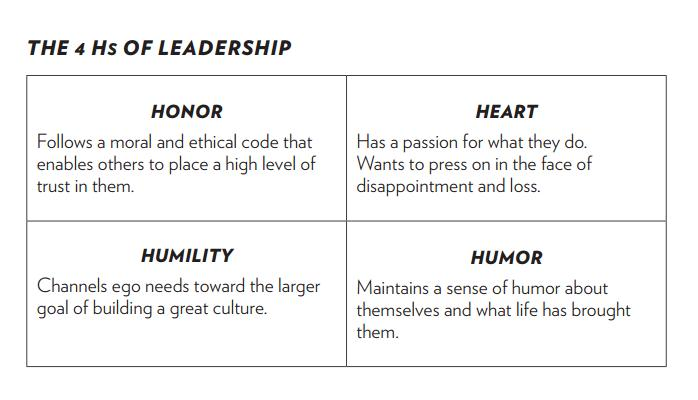 the-four-hs-of-leadership