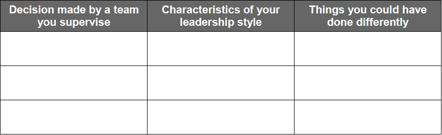 Leadership Styles - The Four Primary Styles | Leading