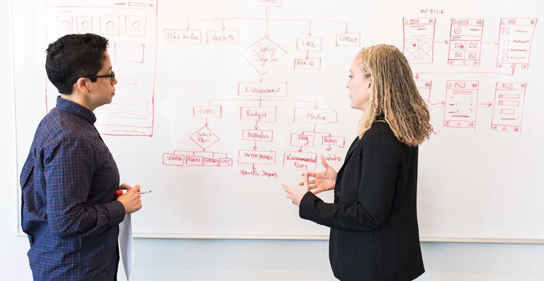 change management core process steps
